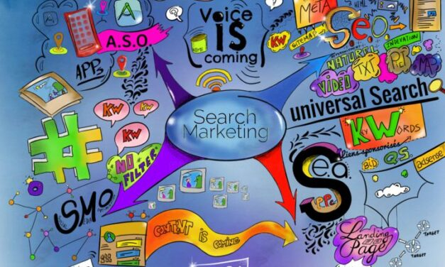 La era del 'Free Marketing'